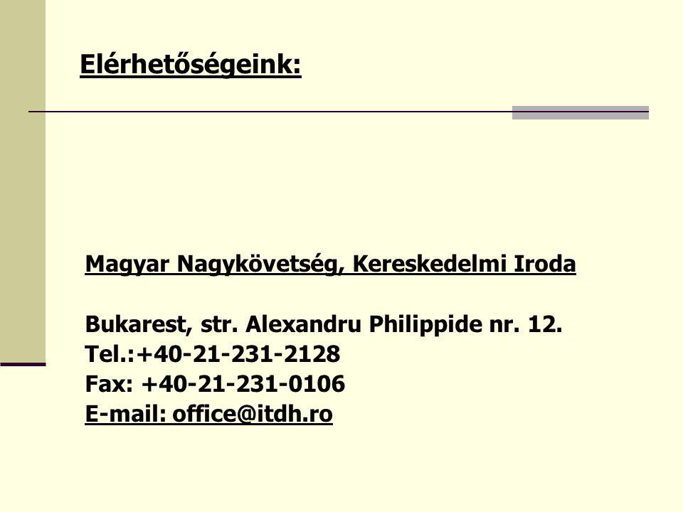 Magyar Nagykövetség, Kereskedelmi Iroda Bukarest, str. Alexandru Philippide nr. 12. Tel.:+40-21-231-2128 Fax: +40-21-231-0106 E-mail: office@itdh.ro E