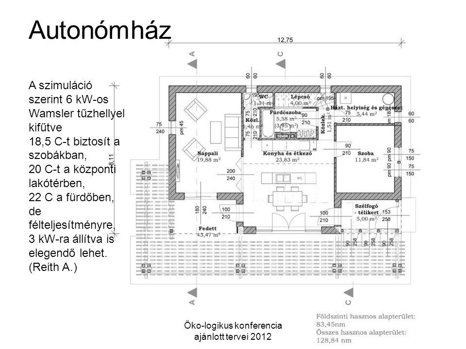 Autonómház Öko-logikus konferencia ajánlott tervei 2012 A szimuláció szerint 6 kW-os Wamsler tűzhellyel kifűtve 18,5 C-t biztosít a szobákban, 20 C-t a központi lakótérben, 22 C a fürdőben, de félteljesítményre, 3 kW-ra állítva is elegendő lehet.