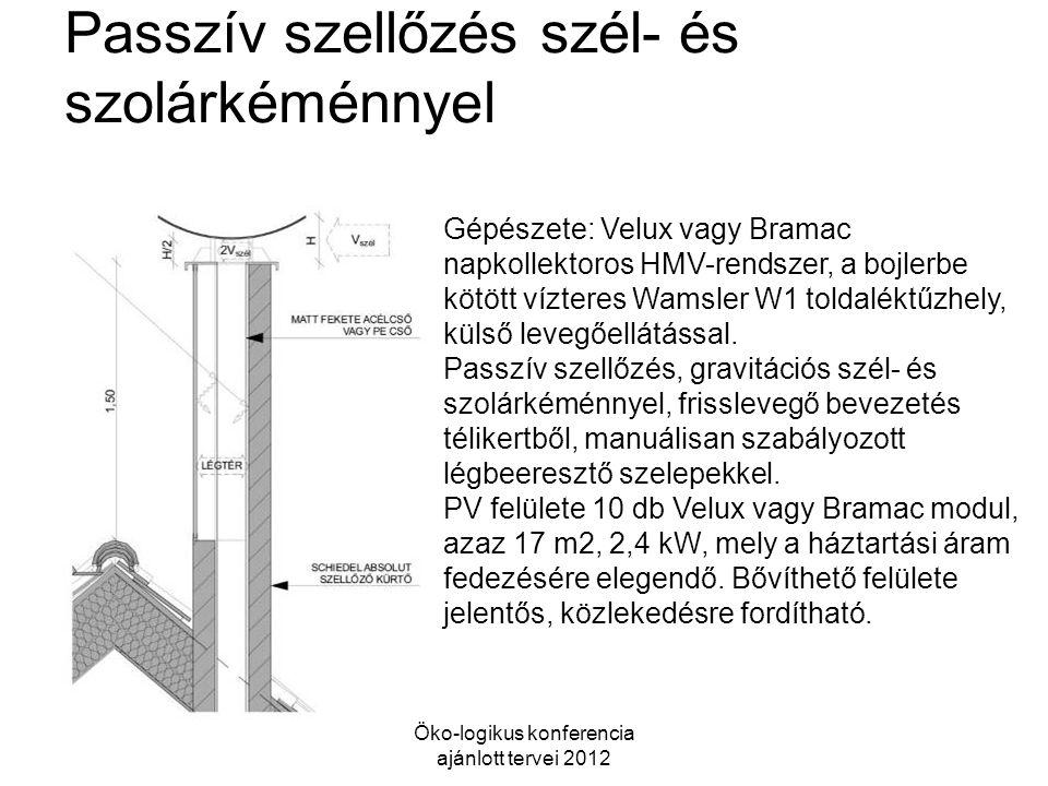 Passzív szellőzés szél- és szolárkéménnyel Öko-logikus konferencia ajánlott tervei 2012 Gépészete: Velux vagy Bramac napkollektoros HMV-rendszer, a bojlerbe kötött vízteres Wamsler W1 toldaléktűzhely, külső levegőellátással.