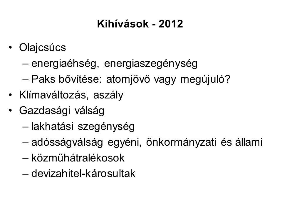 Kihívások - 2012 Olajcsúcs –energiaéhség, energiaszegénység –Paks bővítése: atomjövő vagy megújuló.