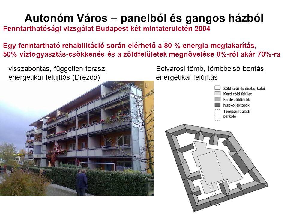 Autonóm Város – panelból és gangos házból Belvárosi tömb, tömbbelső bontás, energetikai felújítás Fenntarthatósági vizsgálat Budapest két mintaterületén 2004 Egy fenntartható rehabilitáció során elérhető a 80 % energia-megtakarítás, 50% vízfogyasztás-csökkenés és a zöldfelületek megnövelése 0%-ról akár 70%-ra visszabontás, független terasz, energetikai felújítás (Drezda)
