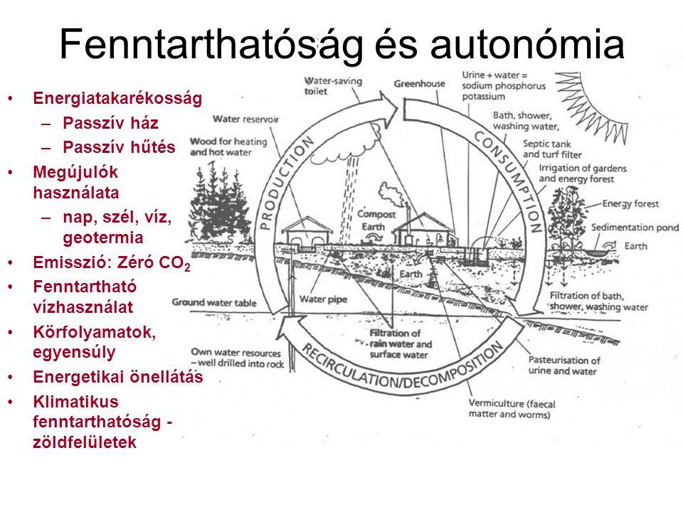 Fenntarthatóság és autonómia Energiatakarékosság –Passzív ház –Passzív hűtés Megújulók használata –nap, szél, víz, geotermia Emisszió: Zéró CO 2 Fenntartható vízhasználat Körfolyamatok, egyensúly Energetikai önellátás Klimatikus fenntarthatóság - zöldfelületek