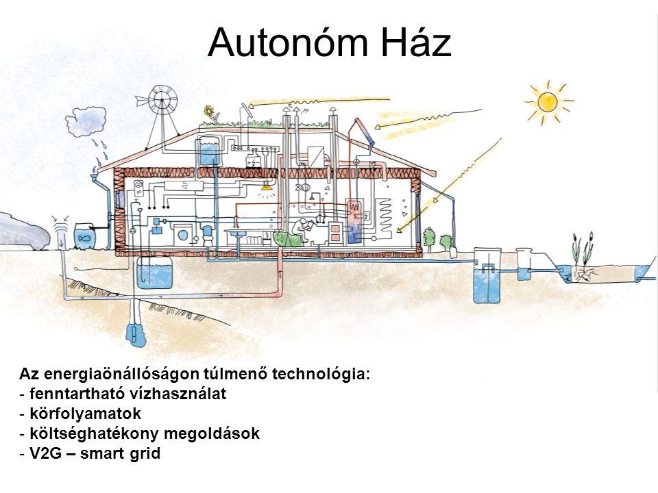 Autonóm Ház Az energiaönállóságon túlmenő technológia: - fenntartható vízhasználat - körfolyamatok - költséghatékony megoldások - V2G – smart grid