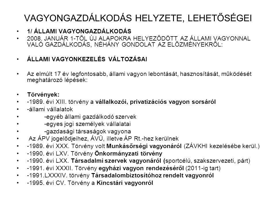 VAGYONGAZDÁLKODÁS HELYZETE, LEHETŐSÉGEI 1/ ÁLLAMI VAGYONGAZDÁLKODÁS 2008.
