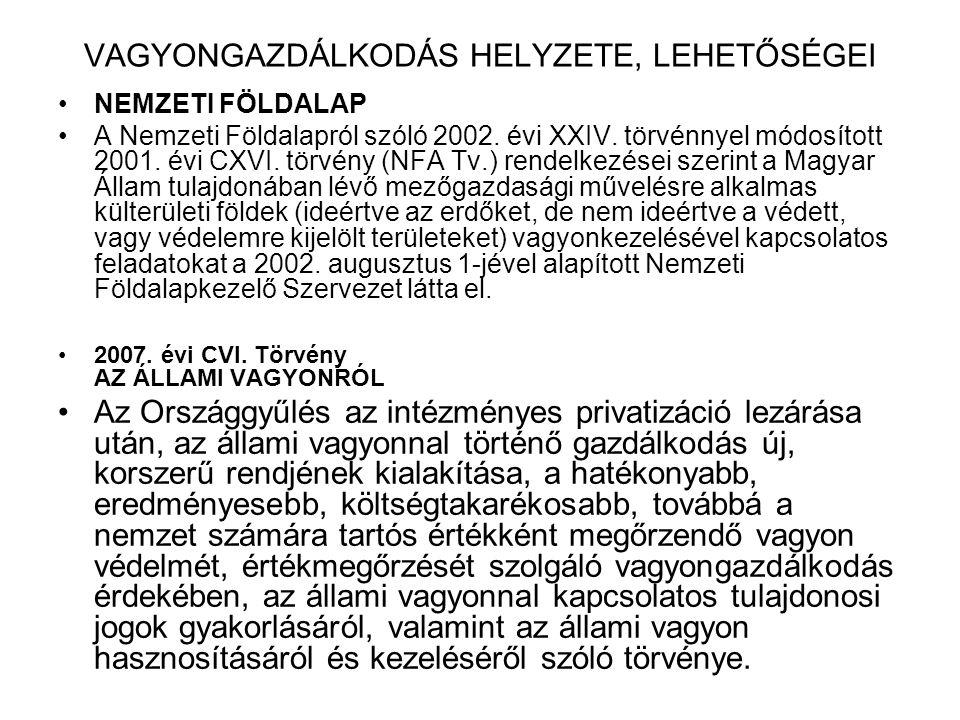 VAGYONGAZDÁLKODÁS HELYZETE, LEHETŐSÉGEI NEMZETI FÖLDALAP A Nemzeti Földalapról szóló 2002.