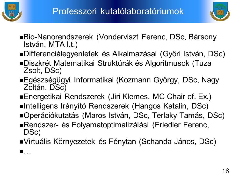 16 Professzori kutatólaboratóriumok Bio-Nanorendszerek (Vonderviszt Ferenc, DSc, Bársony István, MTA l.t.) Differenciálegyenletek és Alkalmazásai (Győri István, DSc) Diszkrét Matematikai Struktúrák és Algoritmusok (Tuza Zsolt, DSc) Egészségügyi Informatikai (Kozmann György, DSc, Nagy Zoltán, DSc) Energetikai Rendszerek (Jiri Klemes, MC Chair of.
