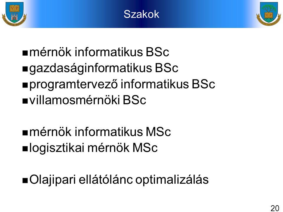 20 mérnök informatikus BSc gazdaságinformatikus BSc programtervező informatikus BSc villamosmérnöki BSc mérnök informatikus MSc logisztikai mérnök MSc