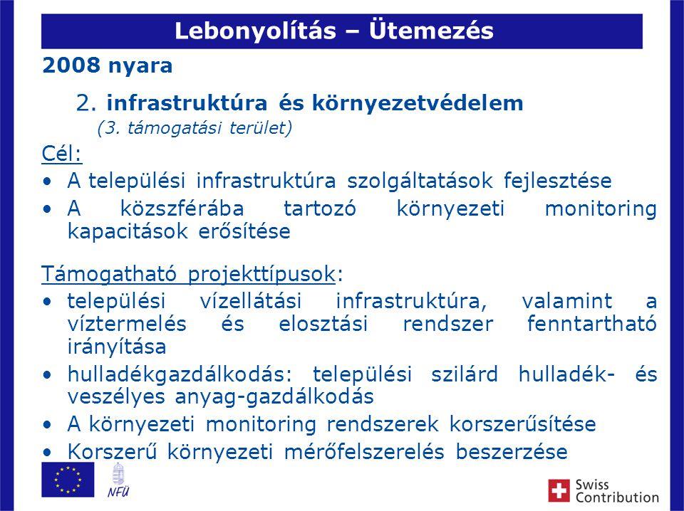 9 Lebonyolítás – Ütemezés 2008 nyara 2. infrastruktúra és környezetvédelem (3.