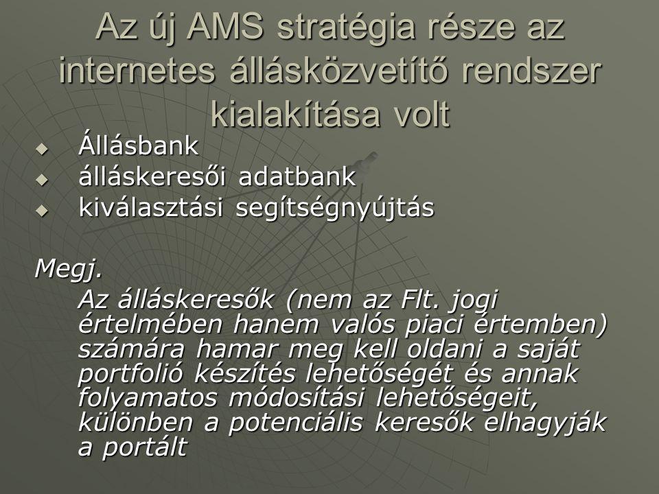Az új AMS stratégia része az internetes állásközvetítő rendszer kialakítása volt  Állásbank  álláskeresői adatbank  kiválasztási segítségnyújtás Megj.