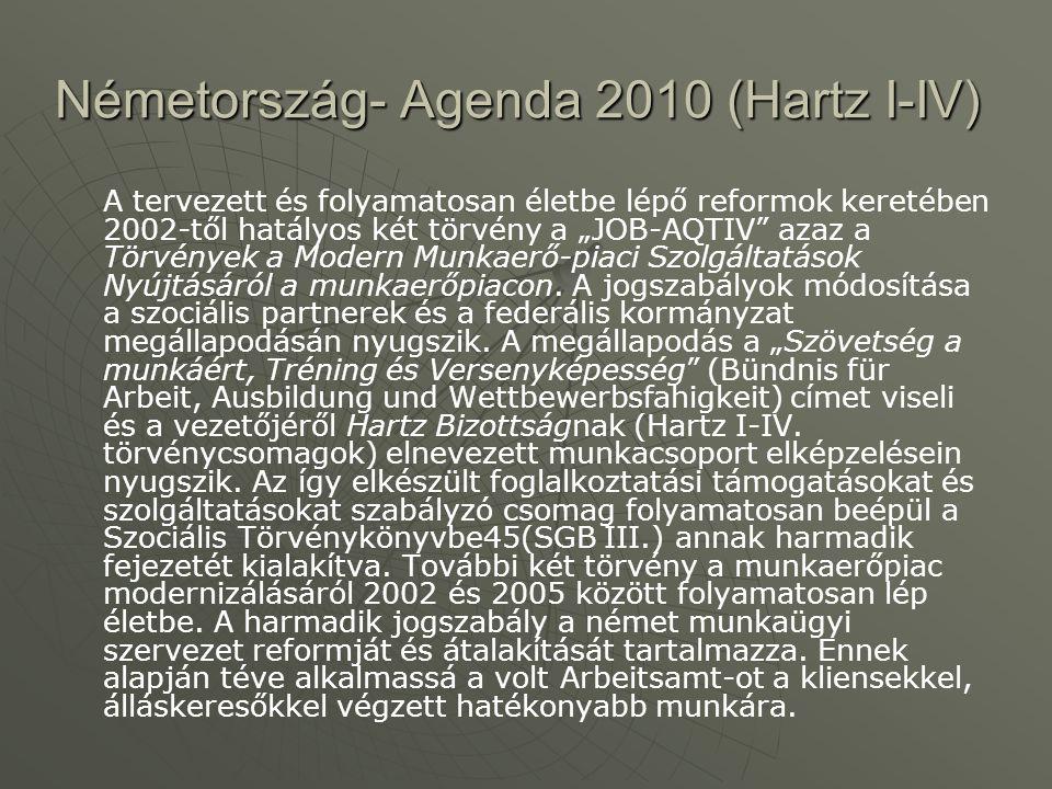 """Németország- Agenda 2010 (Hartz I-IV) A tervezett és folyamatosan életbe lépő reformok keretében 2002-től hatályos két törvény a """"JOB-AQTIV"""" azaz a Tö"""