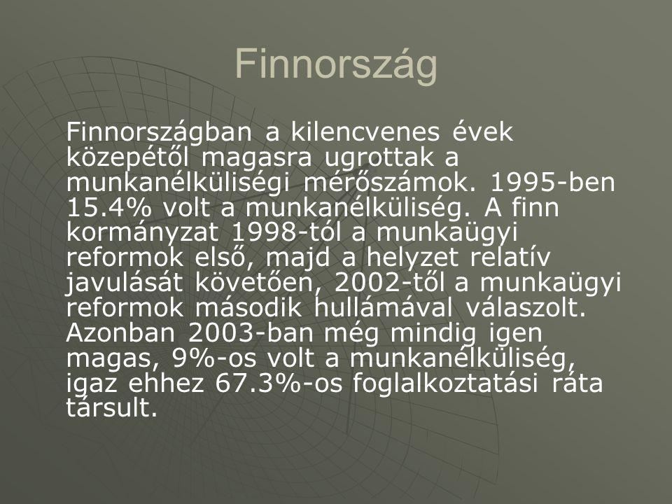 Finnország Finnországban a kilencvenes évek közepétől magasra ugrottak a munkanélküliségi mérőszámok. 1995-ben 15.4% volt a munkanélküliség. A finn ko