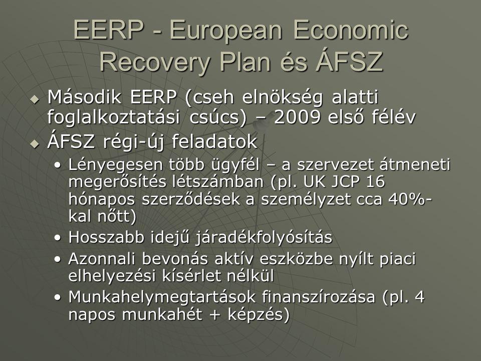 EERP - European Economic Recovery Plan és ÁFSZ  Második EERP (cseh elnökség alatti foglalkoztatási csúcs) – 2009 első félév  ÁFSZ régi-új feladatok Lényegesen több ügyfél – a szervezet átmeneti megerősítés létszámban (pl.