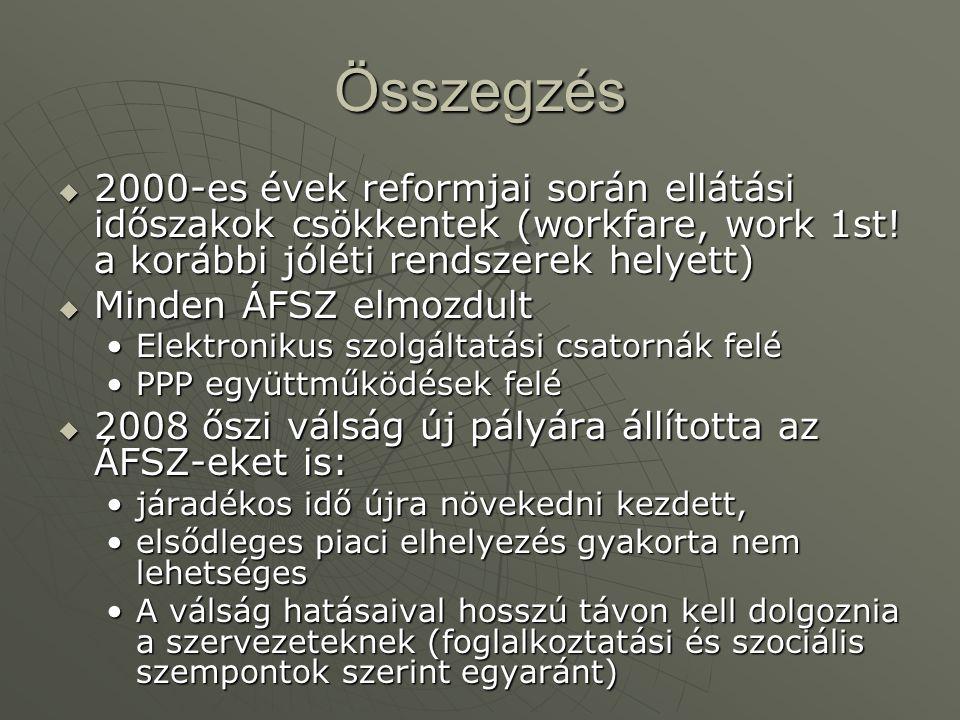 Összegzés  2000-es évek reformjai során ellátási időszakok csökkentek (workfare, work 1st! a korábbi jóléti rendszerek helyett)  Minden ÁFSZ elmozdu