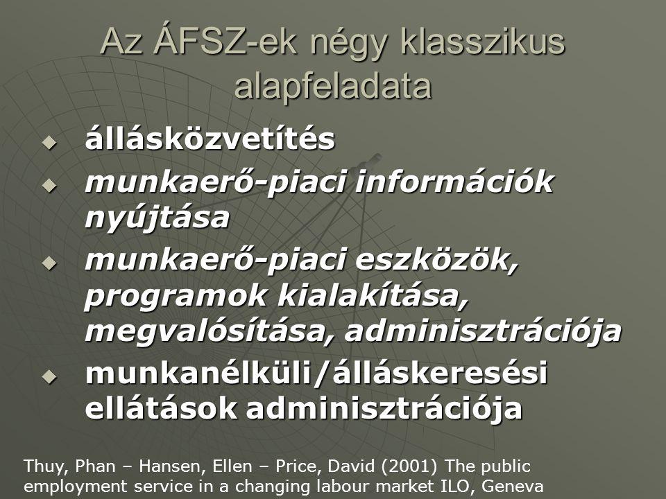 Az ÁFSZ-ek négy klasszikus alapfeladata  állásközvetítés  munkaerő-piaci információk nyújtása  munkaerő-piaci eszközök, programok kialakítása, megv