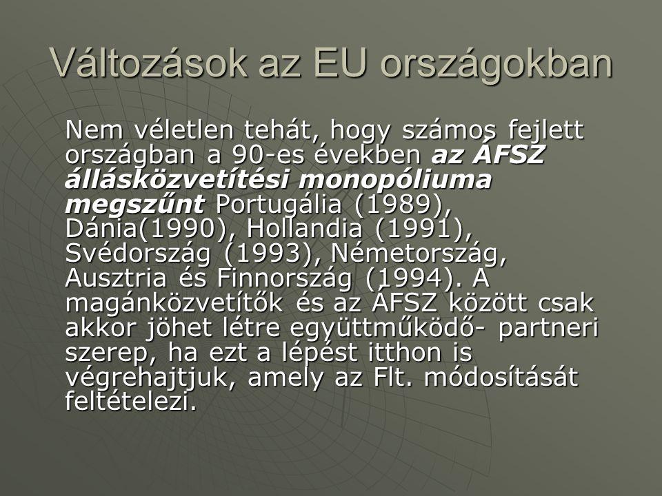 Változások az EU országokban Nem véletlen tehát, hogy számos fejlett országban a 90-es években az ÁFSZ állásközvetítési monopóliuma megszűnt Portugália (1989), Dánia(1990), Hollandia (1991), Svédország (1993), Németország, Ausztria és Finnország (1994).