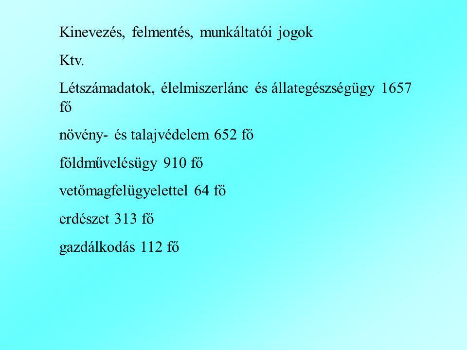 Kinevezés, felmentés, munkáltatói jogok Ktv. Létszámadatok, élelmiszerlánc és állategészségügy 1657 fő növény- és talajvédelem 652 fő földművelésügy 9