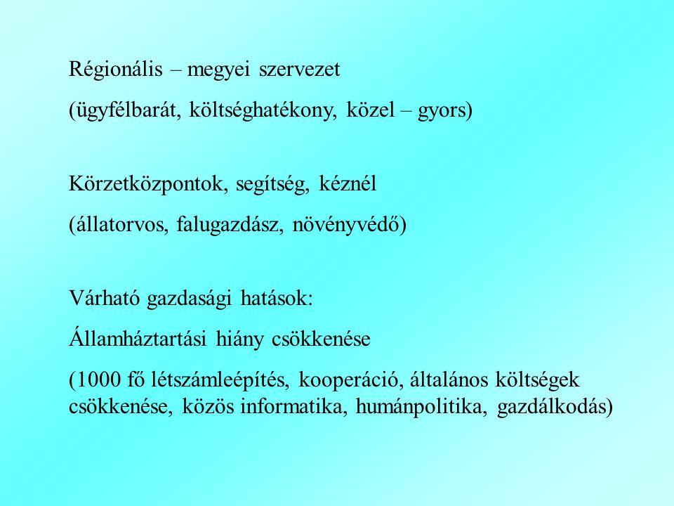 Jogszabályi alapok: 2006.évi CIX. törvény (saláta törvény) 274.