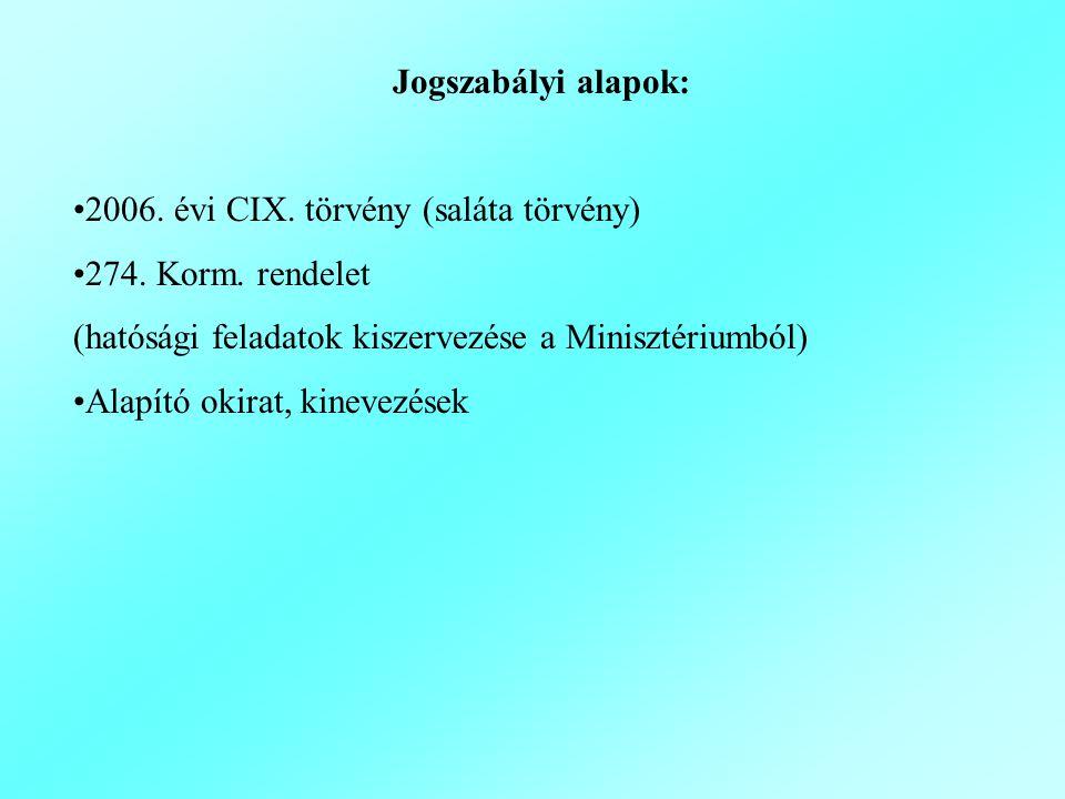 Jogszabályi alapok: 2006. évi CIX. törvény (saláta törvény) 274. Korm. rendelet (hatósági feladatok kiszervezése a Minisztériumból) Alapító okirat, ki