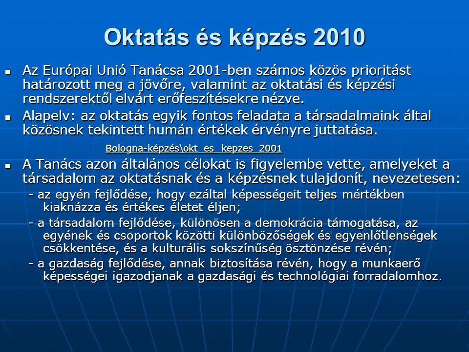 Oktatás és képzés 2010 Az Európai Unió Tanácsa 2001-ben számos közös prioritást határozott meg a jövőre, valamint az oktatási és képzési rendszerektől