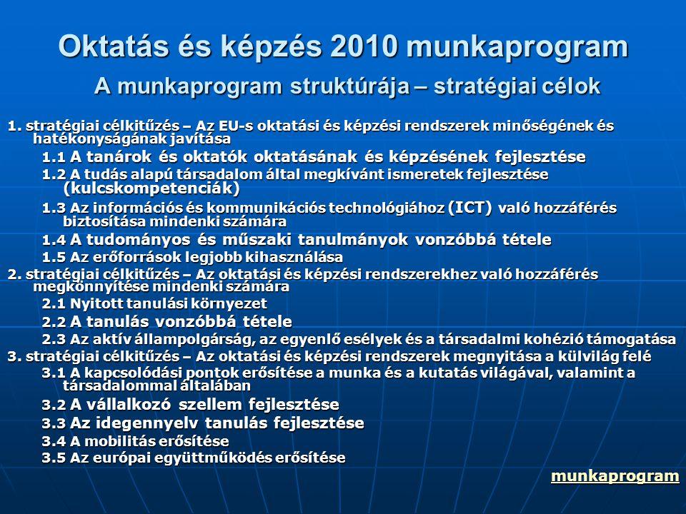Oktatás és képzés 2010 munkaprogram A munkaprogram struktúrája – stratégiai célok 1. stratégiai célkitűzés – Az EU-s oktatási és képzési rendszerek mi
