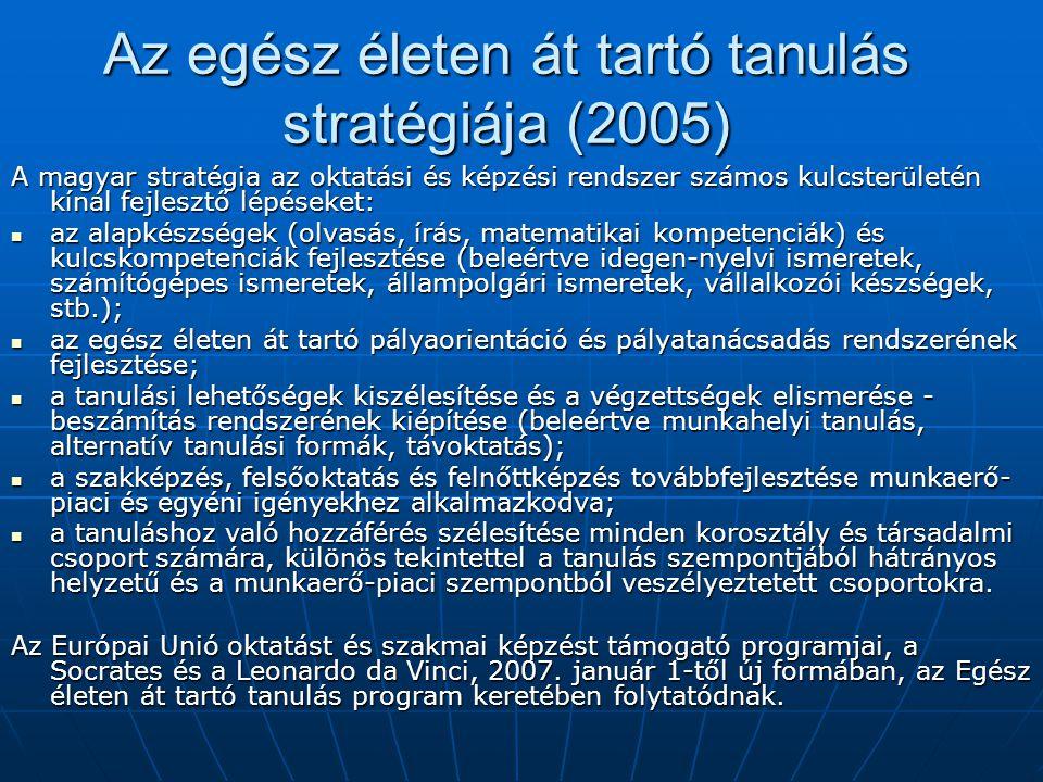 Az egész életen át tartó tanulás stratégiája (2005) A magyar stratégia az oktatási és képzési rendszer számos kulcsterületén kínál fejlesztő lépéseket
