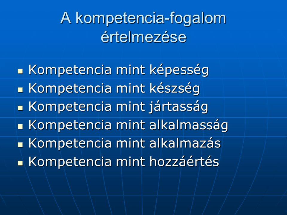 A kompetencia-fogalom értelmezése Kompetencia mint képesség Kompetencia mint képesség Kompetencia mint készség Kompetencia mint készség Kompetencia mi