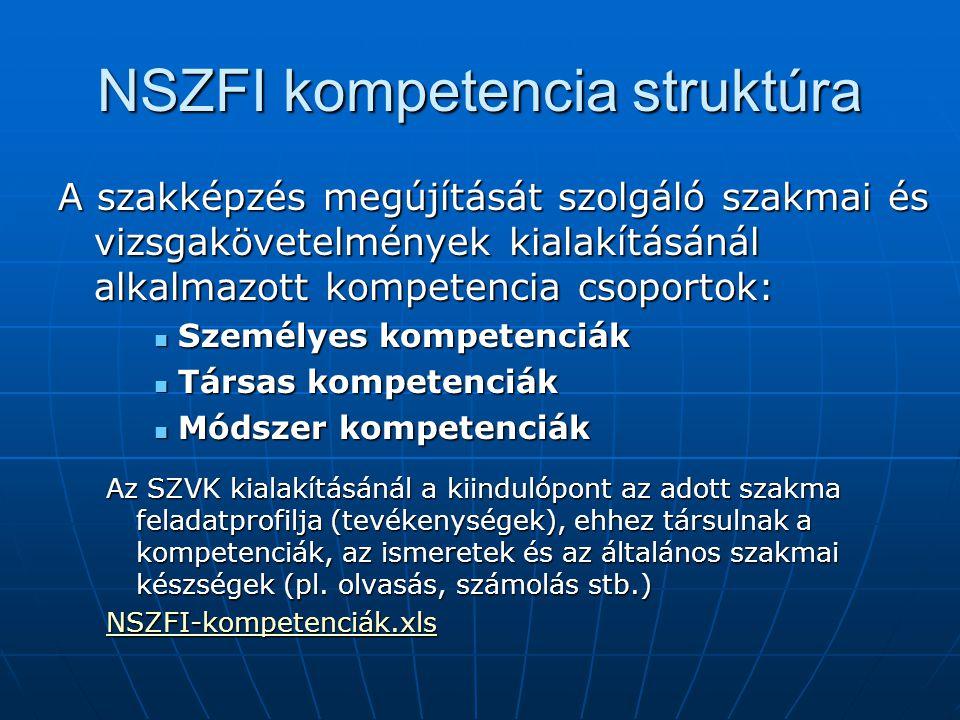 NSZFI kompetencia struktúra A szakképzés megújítását szolgáló szakmai és vizsgakövetelmények kialakításánál alkalmazott kompetencia csoportok: Személy