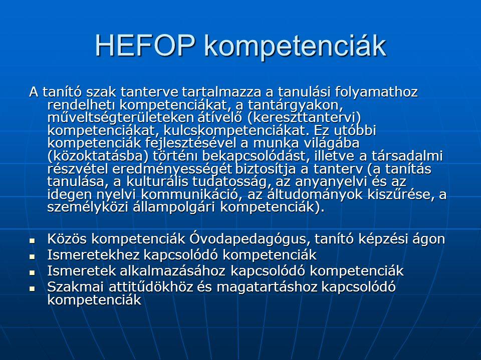 HEFOP kompetenciák A tanító szak tanterve tartalmazza a tanulási folyamathoz rendelhetı kompetenciákat, a tantárgyakon, műveltségterületeken átívelő (