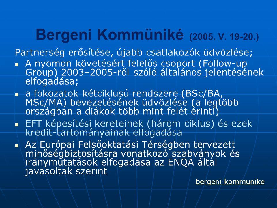 Bergeni Kommüniké (2005. V. 19-20.) Partnerség erősítése, újabb csatlakozók üdvözlése; A nyomon követésért felelős csoport (Follow-up Group) 2003–2005