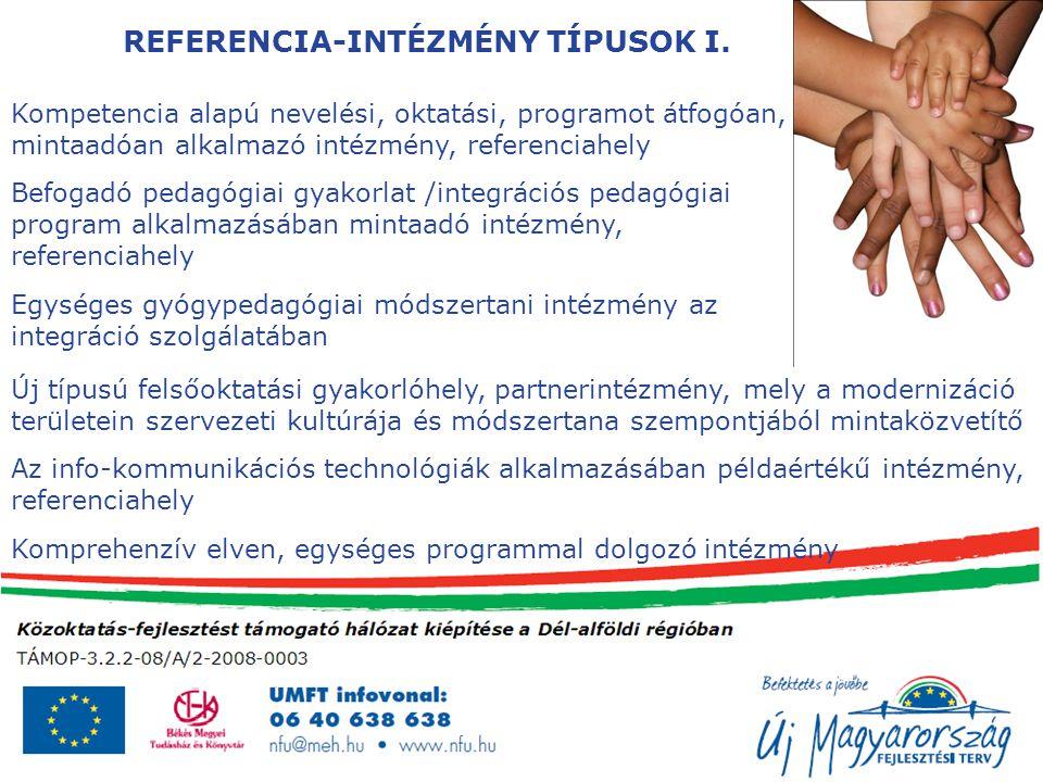 REFERENCIA-INTÉZMÉNY TÍPUSOK I.