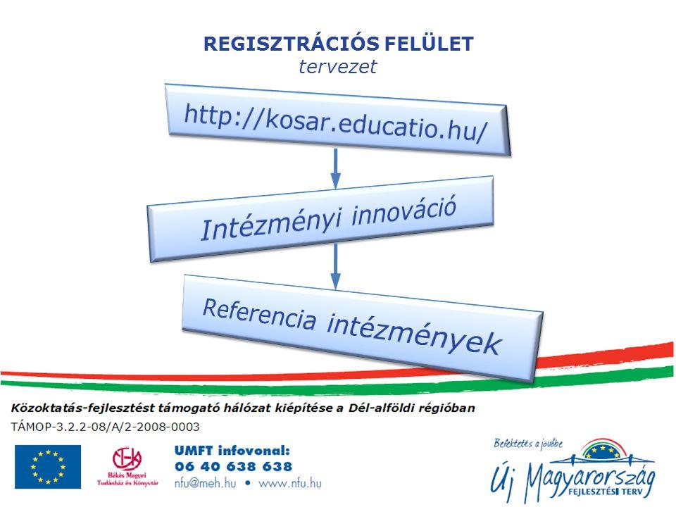 REGISZTRÁCIÓS FELÜLET tervezet