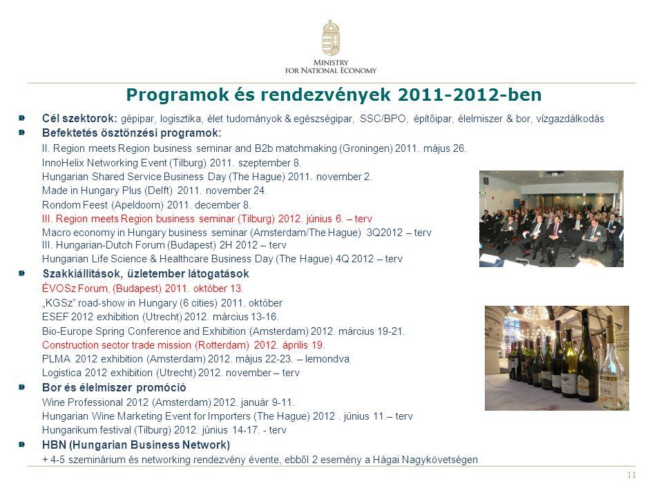 11 Programok és rendezvények 2011-2012-ben Cél szektorok: gépipar, logisztika, élet tudományok & egészségipar, SSC/BPO, építőipar, élelmiszer & bor, v