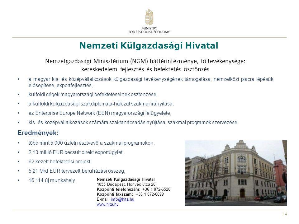 14 Nemzeti Külgazdasági Hivatal Nemzetgazdasági Minisztérium (NGM) háttérintézménye, fő tevékenysége: kereskedelem fejlesztés és befektetés ösztönzés