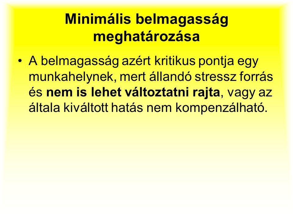 Minimális belmagasság meghatározása A belmagasság azért kritikus pontja egy munkahelynek, mert állandó stressz forrás és nem is lehet változtatni rajt
