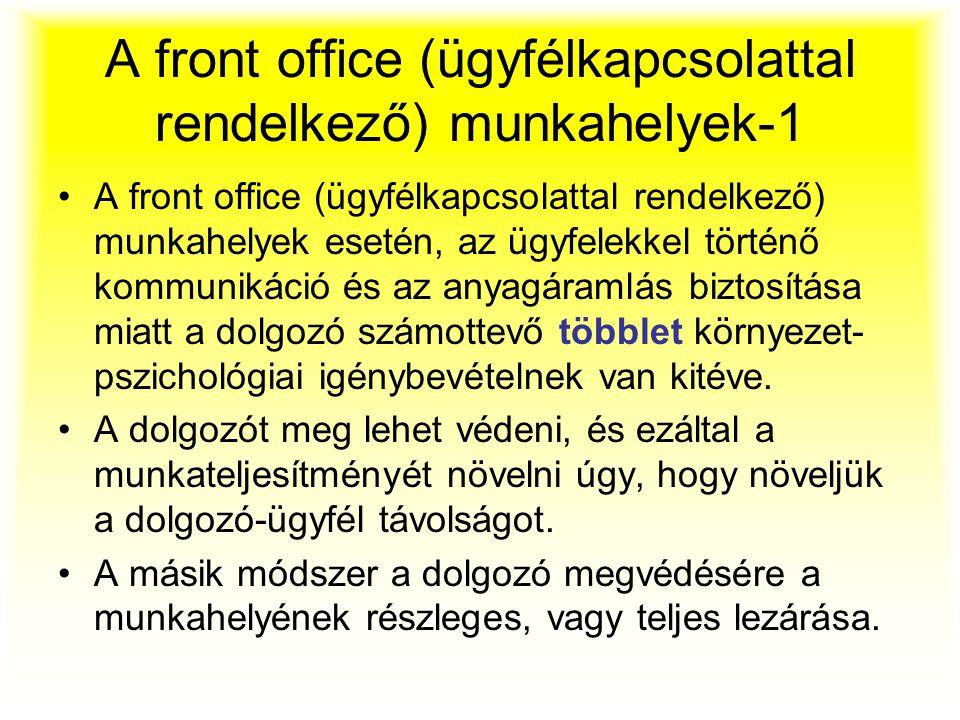 A front office (ügyfélkapcsolattal rendelkező) munkahelyek-1 A front office (ügyfélkapcsolattal rendelkező) munkahelyek esetén, az ügyfelekkel történő