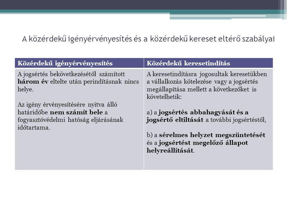 A közérdekű igényérvényesítés és a közérdekű kereset eltérő szabályai Közérdekű igényérvényesítésKözérdekű keresetindítás A jogsértés bekövetkezésétől