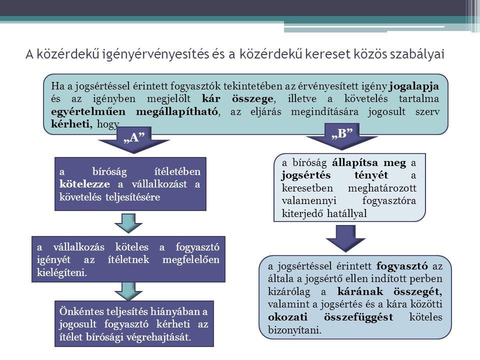 A közérdekű igényérvényesítés és a közérdekű kereset közös szabályai Ha a jogsértéssel érintett fogyasztók tekintetében az érvényesített igény jogalap