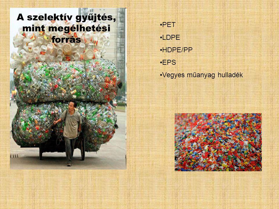 A szelektív gyűjtés, mint megélhetési forrás PET LDPE HDPE/PP EPS Vegyes műanyag hulladék