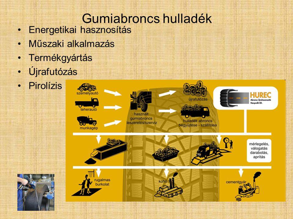 Gumiabroncs hulladék Energetikai hasznosítás Műszaki alkalmazás Termékgyártás Újrafutózás Pirolízis