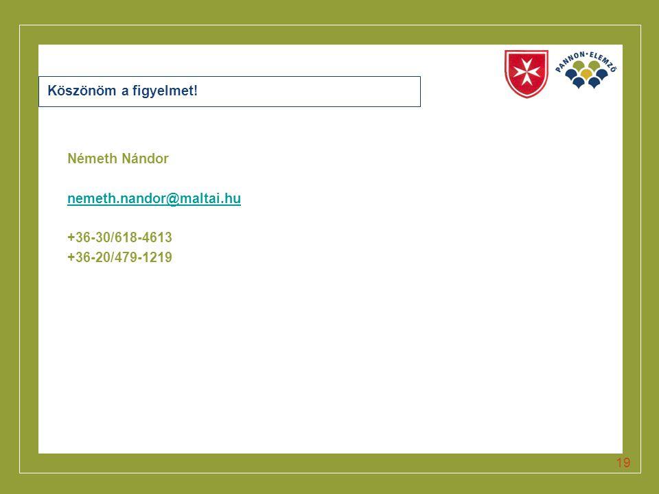 Click to edit Master title style 19 Köszönöm a figyelmet! Németh Nándor nemeth.nandor@maltai.hu +36-30/618-4613 +36-20/479-1219