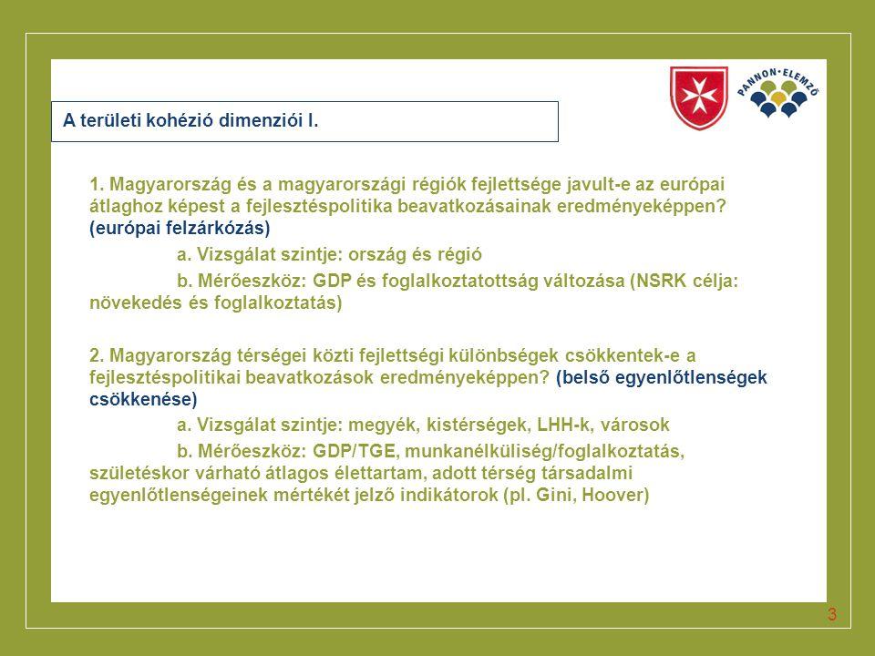 Click to edit Master title style A területi kohézió dimenziói I. 1. Magyarország és a magyarországi régiók fejlettsége javult-e az európai átlaghoz ké