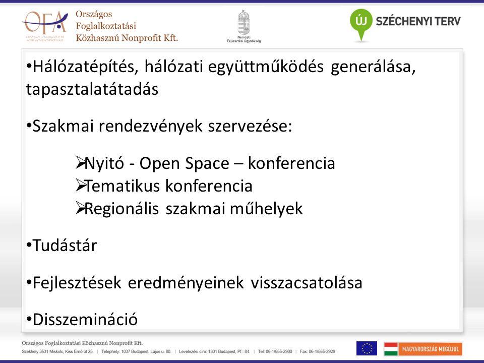 Hálózatépítés, hálózati együttműködés generálása, tapasztalatátadás Szakmai rendezvények szervezése:  Nyitó - Open Space – konferencia  Tematikus konferencia  Regionális szakmai műhelyek Tudástár Fejlesztések eredményeinek visszacsatolása Disszemináció