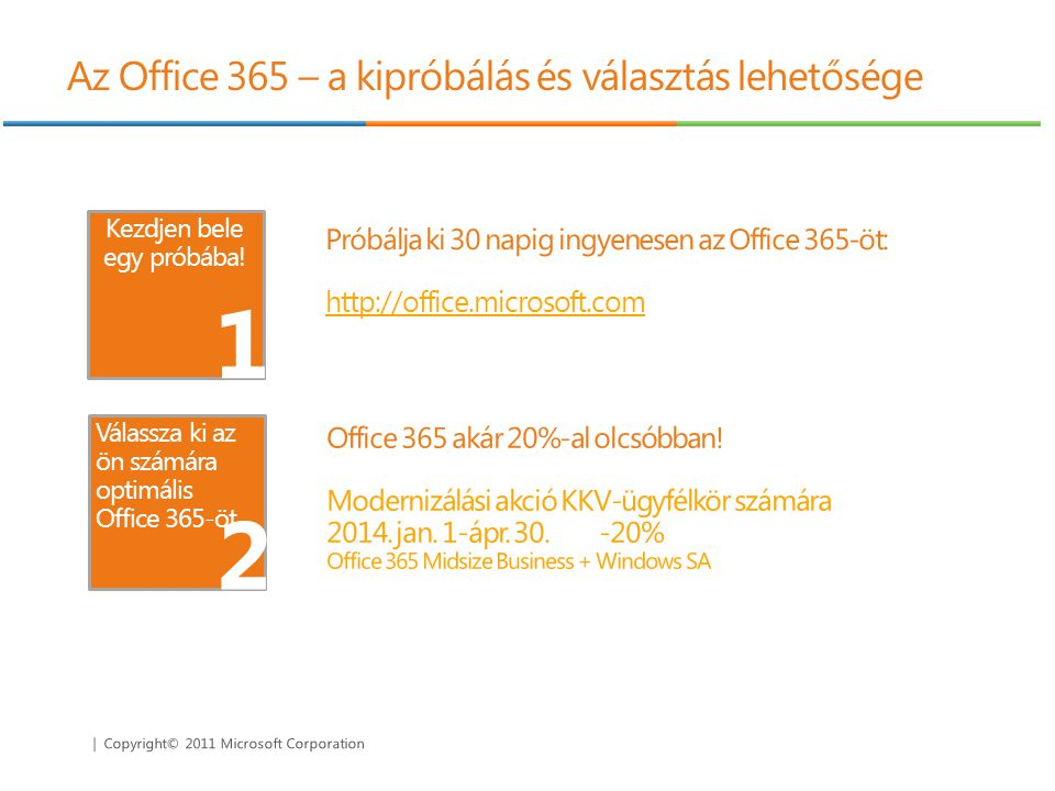   Copyright© 2011 Microsoft Corporation Az Office 365 – a kipróbálás és választás lehetősége Próbálja ki 30 napig ingyenesen az Office 365-öt: http://