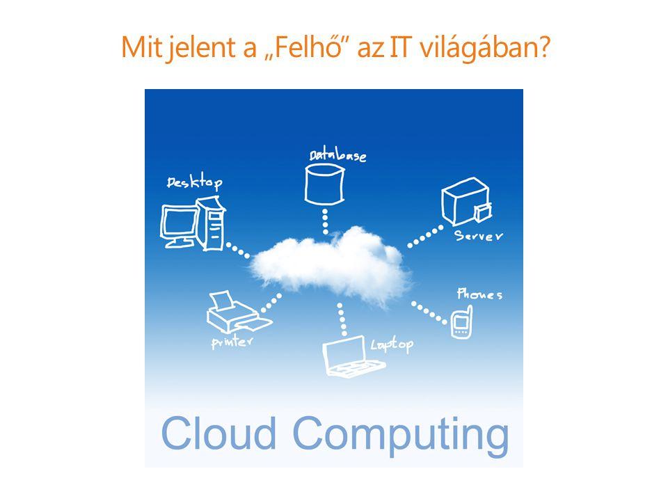 """Mit jelent a """"Felhő"""" az IT világában?"""