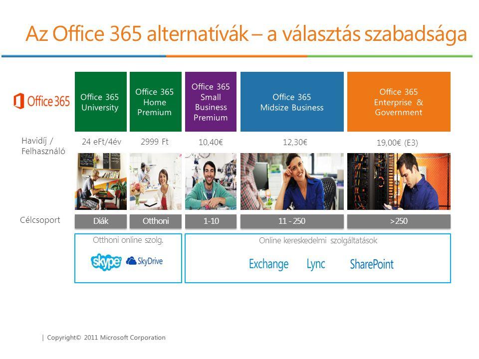 | Copyright© 2011 Microsoft Corporation Az Office 365 – a kipróbálás és választás lehetősége Próbálja ki 30 napig ingyenesen az Office 365-öt: http://office.microsoft.com Kezdjen bele egy próbába.