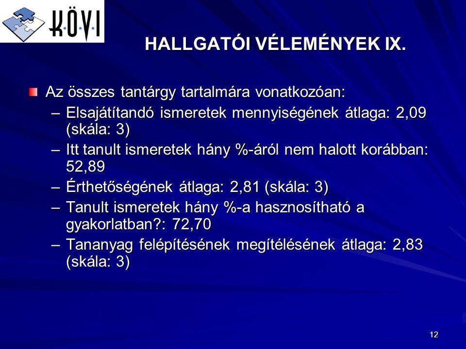 12 HALLGATÓI VÉLEMÉNYEK IX.