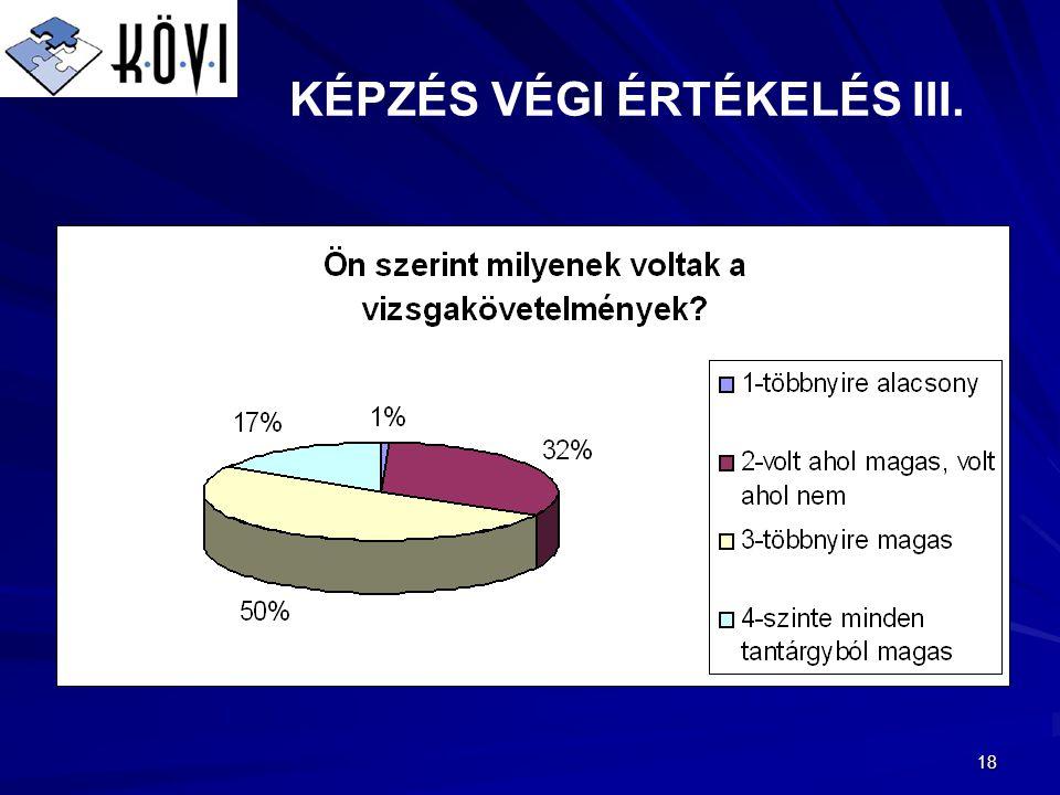 18 KÉPZÉS VÉGI ÉRTÉKELÉS III.