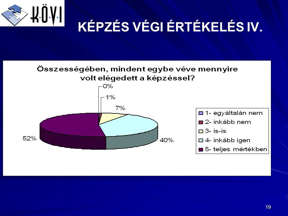 19 KÉPZÉS VÉGI ÉRTÉKELÉS IV.
