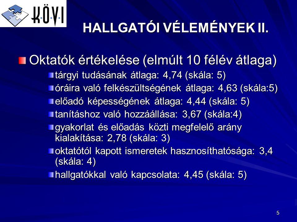 5 HALLGATÓI VÉLEMÉNYEK II.