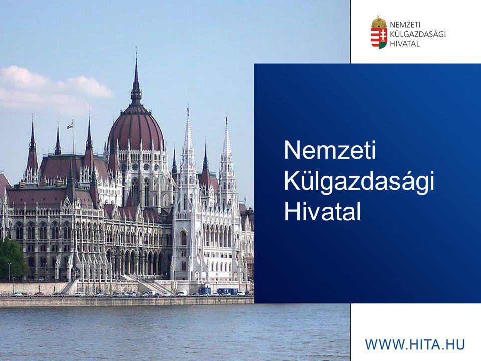 A Nemzeti Külgazdasági Hivatal szolgáltatásai a KKV-k fejlődése érdekében Skapinyecz Péter 2013.